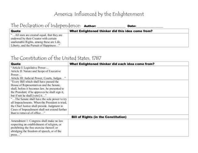 Enlightenment Worksheets Sharebrowse – Enlightenment Worksheet