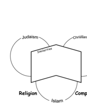 Religions Venn diagram Lesson Plan