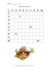 Finish the Addition Chart 2 Worksheet
