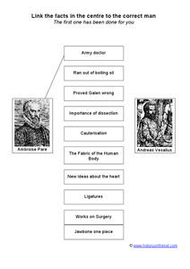 Vesalius Pare Worksheet