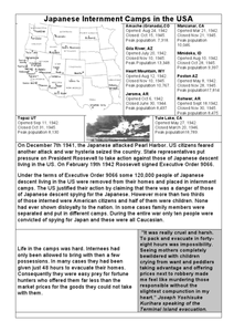 Japanese Internment Camps in the USA Worksheet