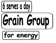 Grain Group Worksheet