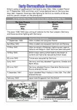 Early German Axis Successes and Failures Worksheet