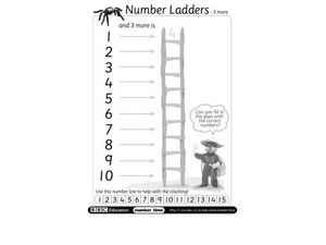 Number Ladder: 3 More Worksheet