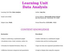 Data Analysis Lesson Plan