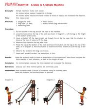 A Slide is a Simple Machine Lesson Plan