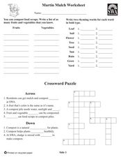 Martin Mulch Worksheet Worksheet