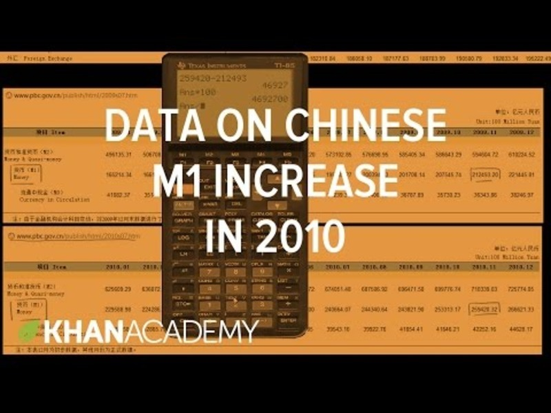 Data on Chinese M1 Increase in 2010 Video