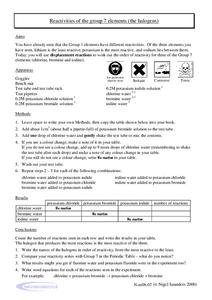 Reactivities of the Group 7 Elements (The Halogens) Worksheet