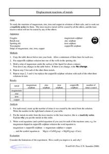 Displacement Reactions of Metals Worksheet