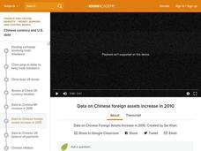 Date on Chinese Foreign Assets Increase in 2010 Video