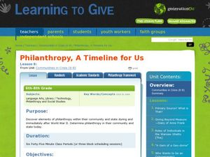 Philanthropy, A Timeline For Us Lesson Plan