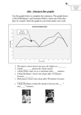 Heart Rate Graphs Worksheet