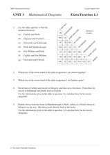 Mathematical Diagrams Worksheet