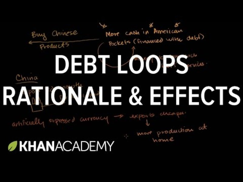 Debt Loops Rationale and Effects Video