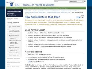 How Appropriate is that Tree? Lesson Plan