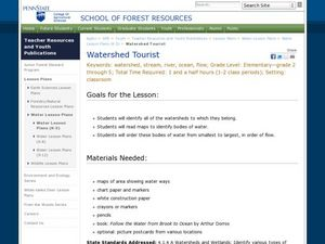 Watershed Tourist Lesson Plan