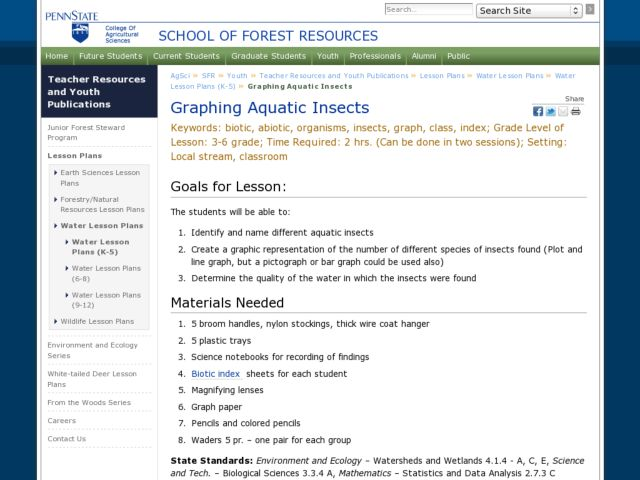 Graphing Aquatic Insects Lesson Plan