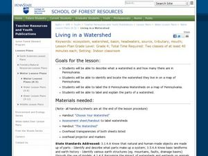 Living in a Watershed Lesson Plan
