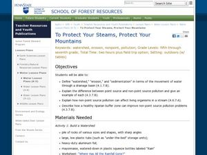 To Protect Your Streams, Protect Your Mountains Lesson Plan