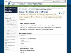 Ground Surfaces and Infiltration Lesson Plan