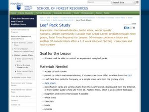 Leaf Pack Study Lesson Plan