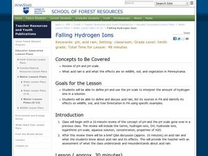 Falling Hydrogen Ions Lesson Plan