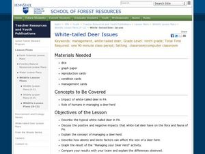 White-tailed Deer Issues Lesson Plan