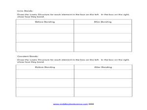 Ionic and Covalent Bonding - Smart Board Notes Worksheet