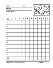 Multiplication Table: Blank- One to Ten Lesson Plan