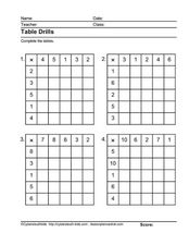 Table Drills: Multiplication Facts Worksheet