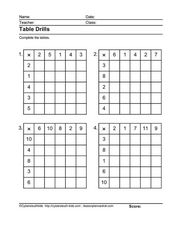 Table Drills: Multiplication Facts 3 Worksheet