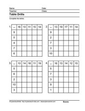 Table Drills: Subtraction Worksheet