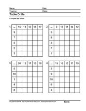 Table Drills: Subtraction 3 Worksheet