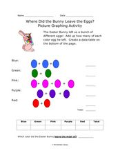 Where did the bunny leave the eggs? Worksheet