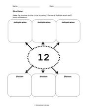 Multiplication and Division Fact Families Worksheet
