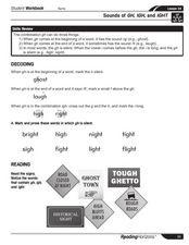 Sounds of GH, IGH, and IGHT Worksheet