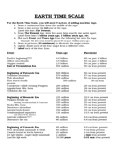 Earth Time Scale Lesson Plan