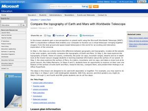 Compare Topography of Earth and Mars with a Worldwide Telescope Lesson Plan