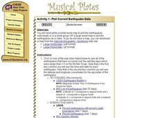 Musical Plates-Earthquakes Interactive