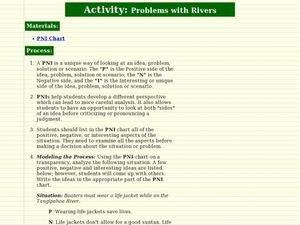 Problems with Rivers Lesson Plan
