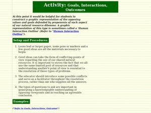 Goals, Interactions and Outcomes Lesson Plan