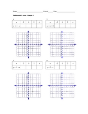 Tables and Linear Graphs Worksheet