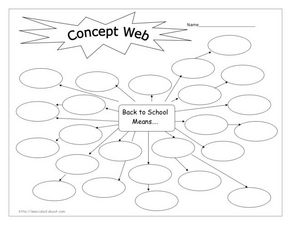 Back to School Concept Web Worksheet