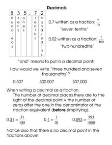 Decimals Worksheet