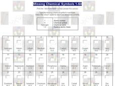 Missing Chemical Symbols 1-50 Interactive