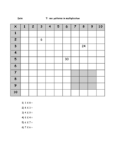 See Patterns in Multiplication Worksheet