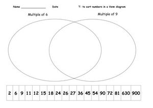 Sorting Numbers in a Venn Diagram Worksheet