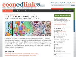 Focus on Economic Data: U.S. Real GDP Growth Lesson Plan