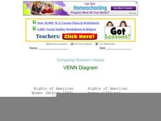 Comparing Women's History: Venn Diagram Graphic Organizer